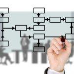 A gestão e o mercado de trabalho: entenda a importância dessa relação